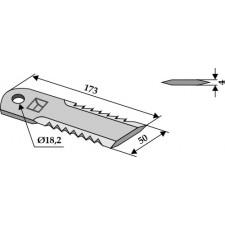 Couteau broyeur de paille - Biso - 28.274.025.000 / 28.274-036 / 28-14/4Z