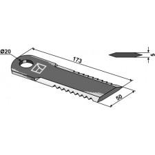 Couteau broyeur de paille - New Holland - NH87318316