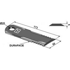 Couteau broyeur de paille - DURAFACE - New Holland - 87318316
